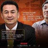 """ผ่าดวงวิกฤต """"นพ.ชลน่าน"""" ผงาด ว่าที่ หน.พรรคเพื่อไทย ส่วนหมอเลี๊ยบ ผอ.พรรค #SootinClaimon.Com"""